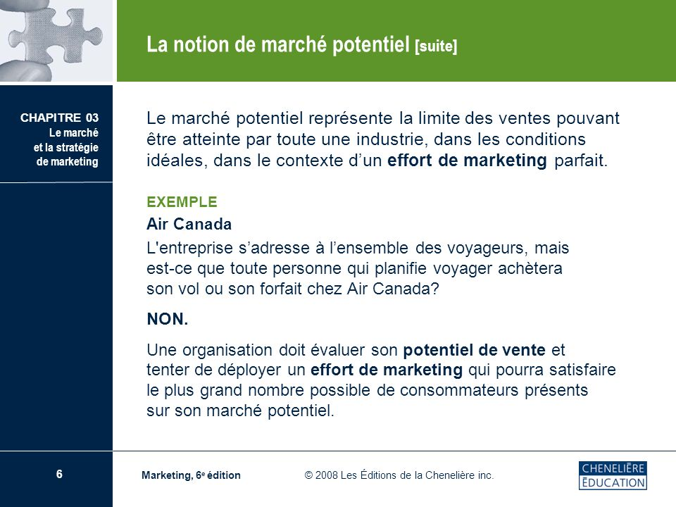 La notion de marché potentiel [suite]